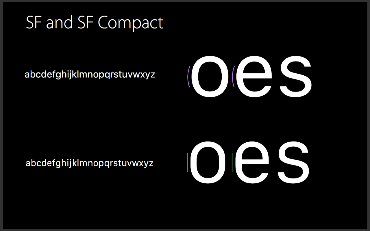 San-Francisco-vs-San-francisco-compact